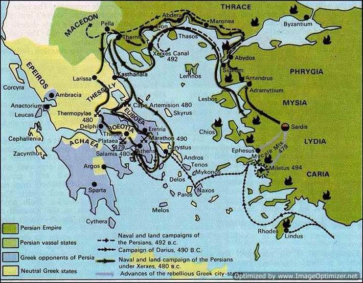 The Greek - Persian wars